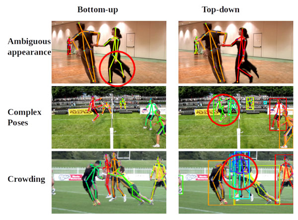 Top-down versus Bottom-up Pose Estimation